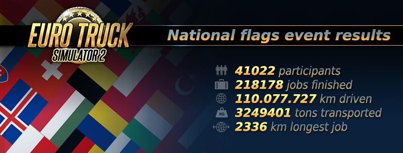 infograph_flag_results