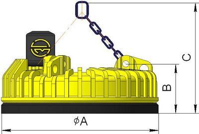 Грузоподъемные электромагниты ДимАл
