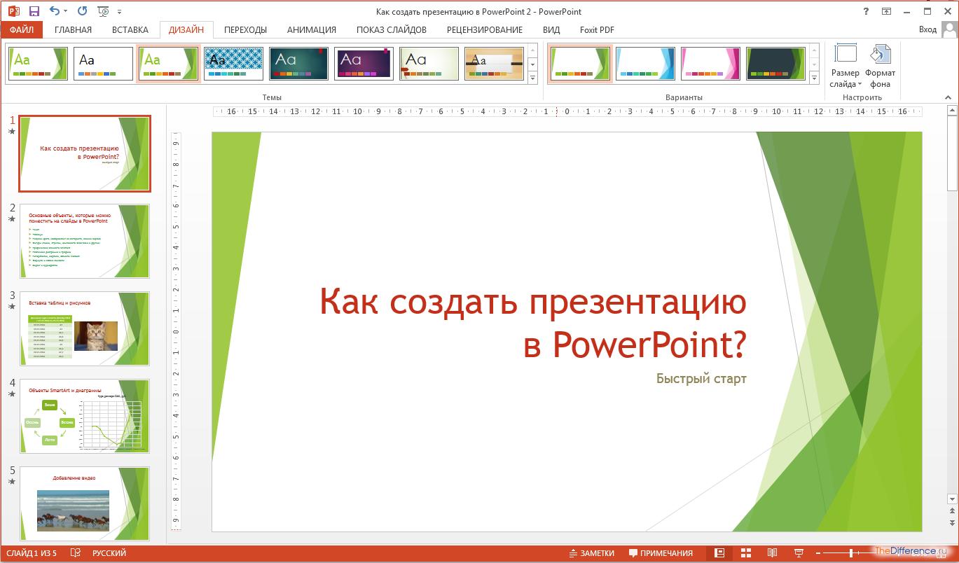 Как правильно оформить титульный лист презентации Microsoft PowerPoint